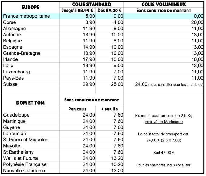 tableau des prix transport bambinou