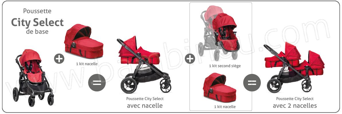 poussette city select 2 nacelles baby jogger bambinou