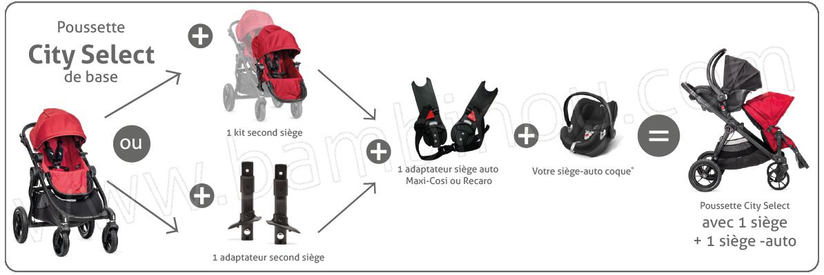 poussette city select 1 siege et 1 siege auto baby jogger bambinou